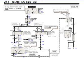 ford f 250 starter solenoid wiring diagram ford explorer starter
