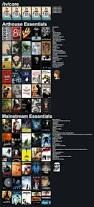 House Essentials by The Tv Ening Part 1 Chart Begins Album On Imgur