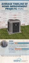 How To Design Home Hvac System 25 Best Hvac Maintenance Images On Pinterest Hvac Maintenance