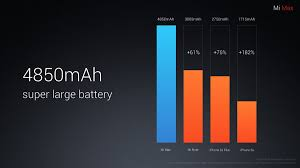 xiaomi mi max android phablet feature u0026 specification review