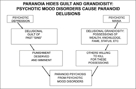 the validity of schizophrenia vs bipolar disorder
