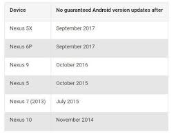 android reviews android 7 nougat review tech advisor
