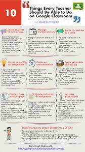 10 things every should be able to do on classroom