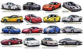 corvette timeline corvette prints by k teeters available on amazon