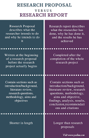 difference between research proposal and research report