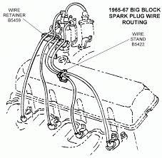 spark plug wiring diagram chevy 350 wiring diagram