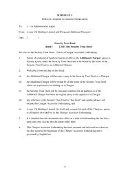 Limited Power Of Attorney Document by Ex1021securitytrustdeedu