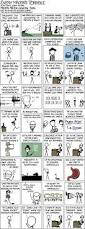 Bobby Tables Xkcd Xkcd Sing Along Every Major U0027s Terrible