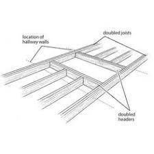 pull down attic stair design of your house u2013 its good idea for