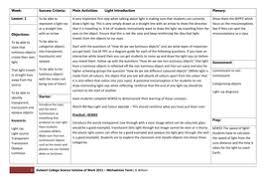 full scheme of work light ks2 ks3 dcjsss by erhgiez teaching