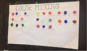 how to make black food coloring 224 coloring page