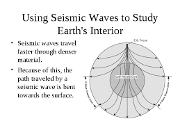 which seismic waves travel most rapidly images Vibration of the earth produced by the rapid release of energy jpg