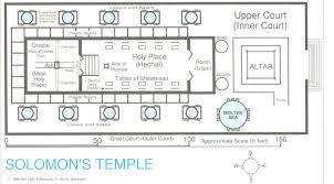 ezra rebuilding the temple chrisedmondson tv the book of ezra