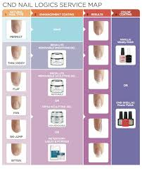 51 best cnd shellac images on pinterest cnd nails shellac nails