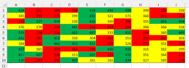 conditional formatting excel 2013 multiple based on another cell