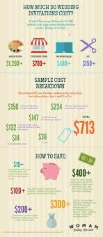wedding invitations prices average price for wedding invitations average price for wedding