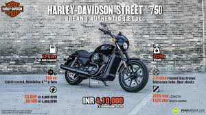 cbr models in india upcoming bikes of india 2014 2015 harley davidson bajaj hero