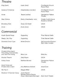 Modeling Resume Sample Child Actor Resume Format Model Resume Template To Get Ideas How