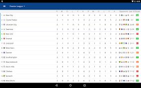 vanarama national league table french ligue 1 table espn fc