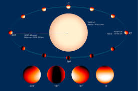 Weather Map Usa by Hubble Reveals Most Detailed Exoplanet Weather Map Ever Esa Hubble