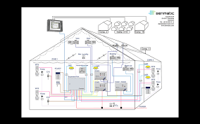 green house floor plan we are specialized in solutions for commercial greenhouses