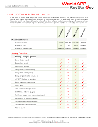 Free Survey Templates For Word by 3 Survey Template Wordreport Template Document Report Template