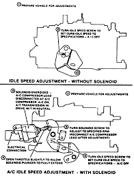 repair guides tune up procedures idle speed and mixture