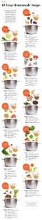 healthy eating planner template 24 diagrams to help you eat healthier for making yummy healthy soups