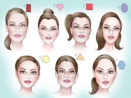 hair cuts based on face shape women determine your face shape face shapes shapes and face