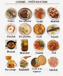 vocabulaire cuisine vocabulaire français de la nourriture et l alimentation