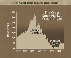 stock market hours thanksgiving grapes of wrath new york city