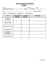 wechsler individual achievement test iii wiat template iep