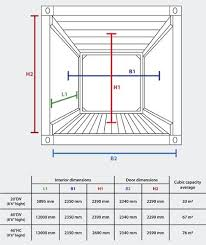 Interior Dimensions Of A Shipping Container It Turns Out Not All Containers Are Exactly The Same Size A 20