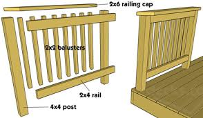 Define Banister Decks Com Wood Deck Rail Parts