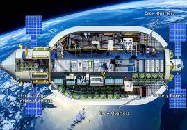 interior of the olympus b 2100 habitat as supplied by bigelow space