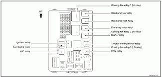 fuse box diagram nissan 350z fuse wiring diagrams instruction