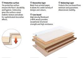 what is laminate flooring bricoflor uk bricoflor uk