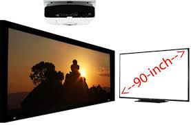 don u0027t buy a jumbo lcd tv buy a projector cnet