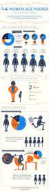 Reason For Leaving Resume 91 Best Career Job Related Images On Pinterest Career Advice
