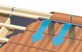 Tile Roofing Supplies Why Roof Ventilation Is So Important Jj Roofing Supplies