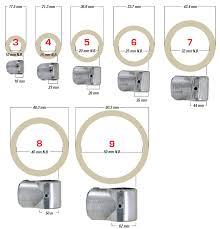 Tubular Handrail Standards Kee Safety Inc