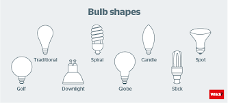common light bulb types five tips for choosing the right light bulb which