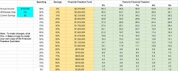 Excel Retirement Spreadsheet Retirement Calculator Spreadsheet Spreadsheets