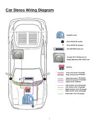 car diagram splendi kenwood car stereo wiring diagram wiring