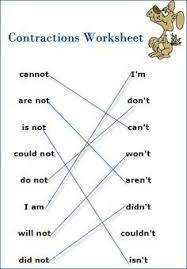 common homonyms and homophones you should know worksheets