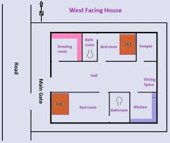 Master Bedroom According To Vastu Vastu Shastra For Bedroom Mirror In Hindi Memsaheb Net