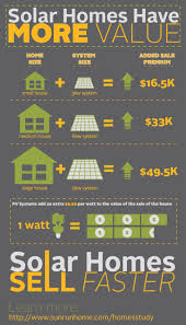 Panel Kit Homes by Best 25 Solar Panels Ideas On Pinterest Solar Panel Efficiency