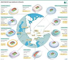 russia world cup cities map russia gears up for world cup draw today