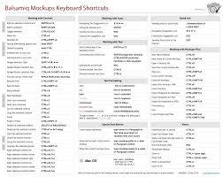 Table Ux New Keyboard Shortcuts Cheat Sheet The Balsamiq Blog