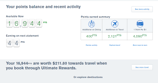 Delta Airlines Baggage Fees Chase Ultimate Rewards With 2017 Promotions Partners And Reviews